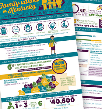 Kinship Care Infographic